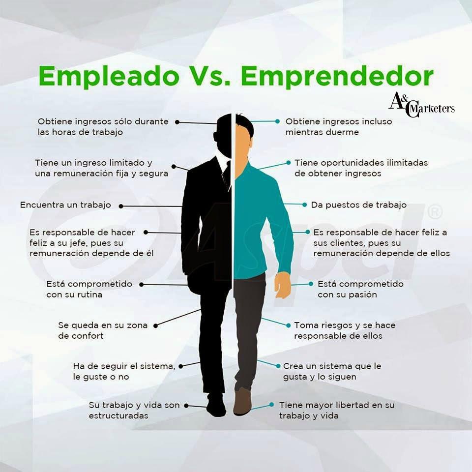 0aempleado-vs-emprendedor