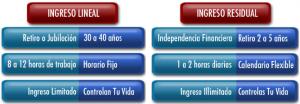 ingresolinealVSresidual
