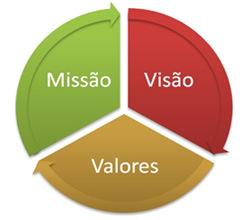 missao_visao_valores1